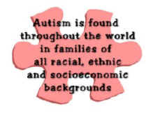 Autism is found throughout the world in all racial, ethic, and socioeconomic backgrounds - Copyright (c) 1999-2005 Design by Cher